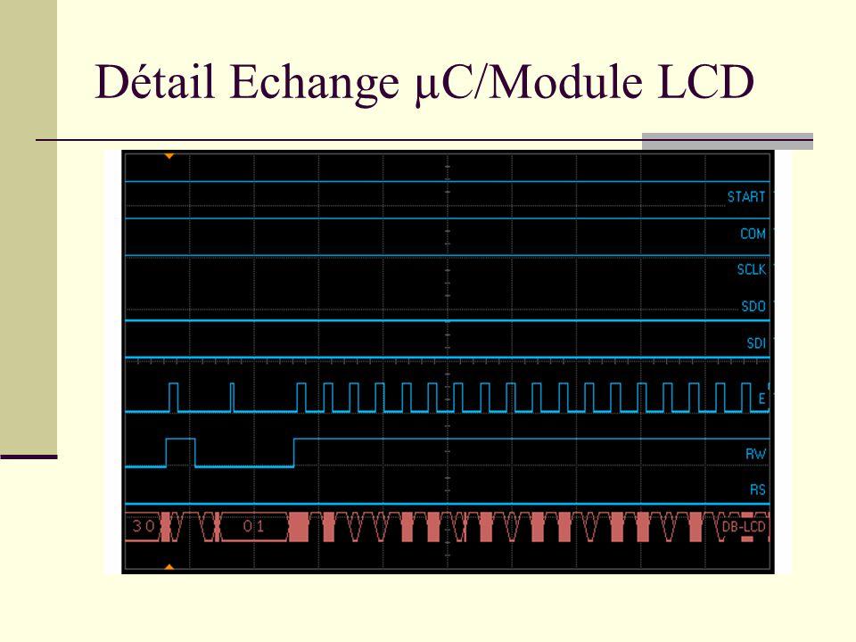 Détail Echange µC/Module LCD