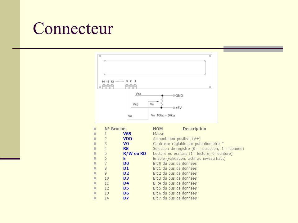Connecteur N° Broche NOM Description 1 VSS Masse