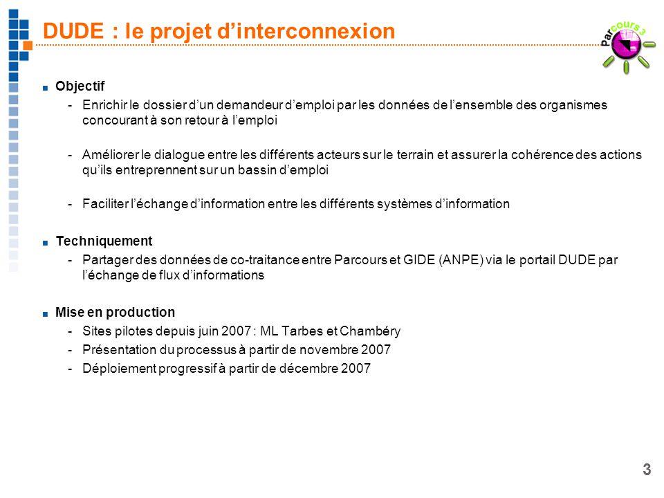 DUDE : le projet d'interconnexion