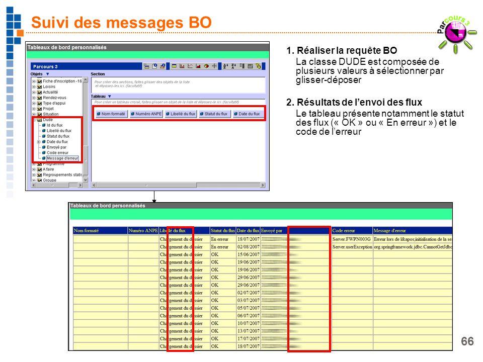 Suivi des messages BO 1. Réaliser la requête BO