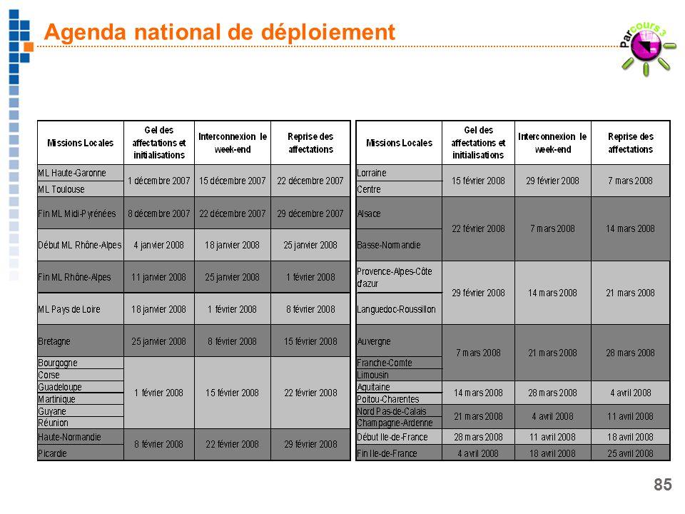 Agenda national de déploiement