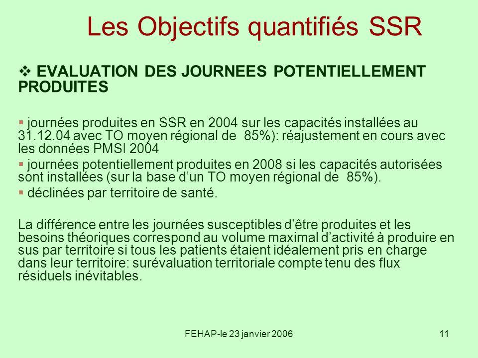 Les Objectifs quantifiés SSR