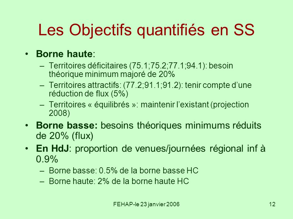 Les Objectifs quantifiés en SS