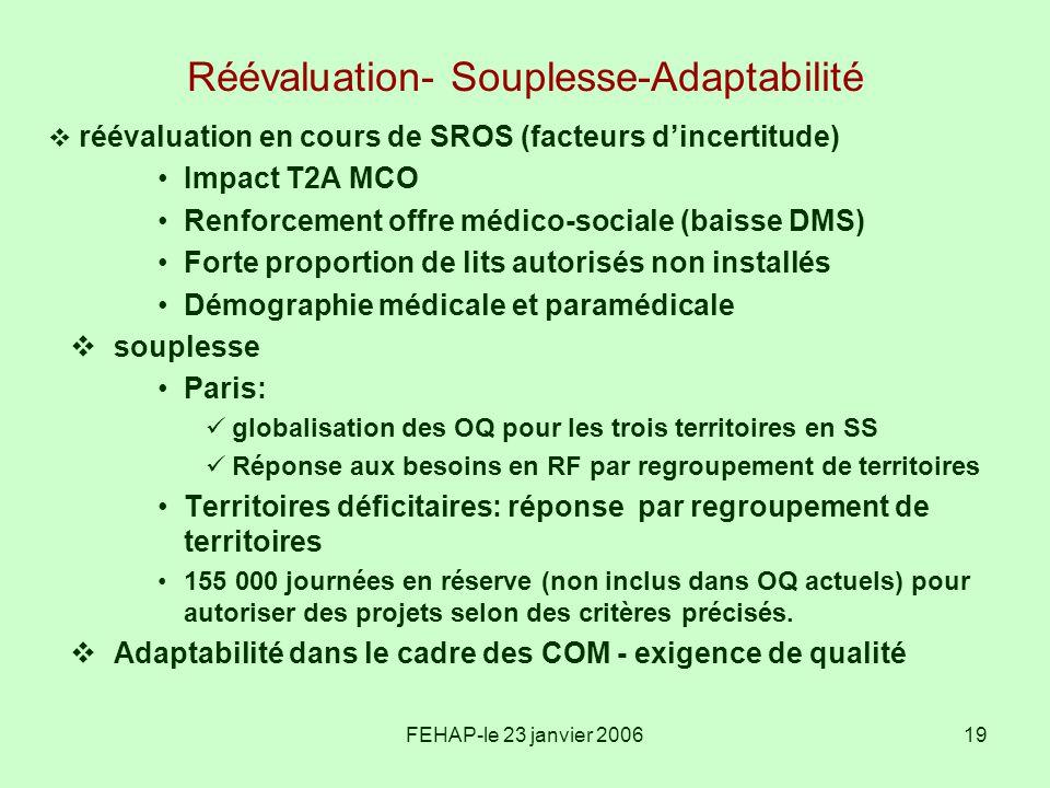 Réévaluation- Souplesse-Adaptabilité