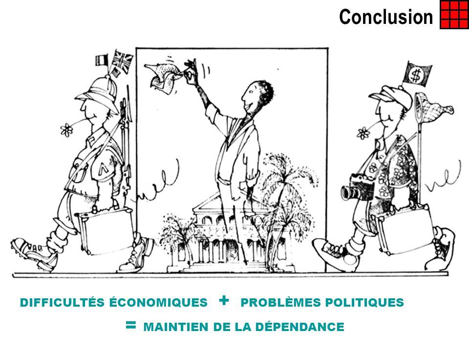 Conclusion + PROBLÈMES POLITIQUES = MAINTIEN DE LA DÉPENDANCE