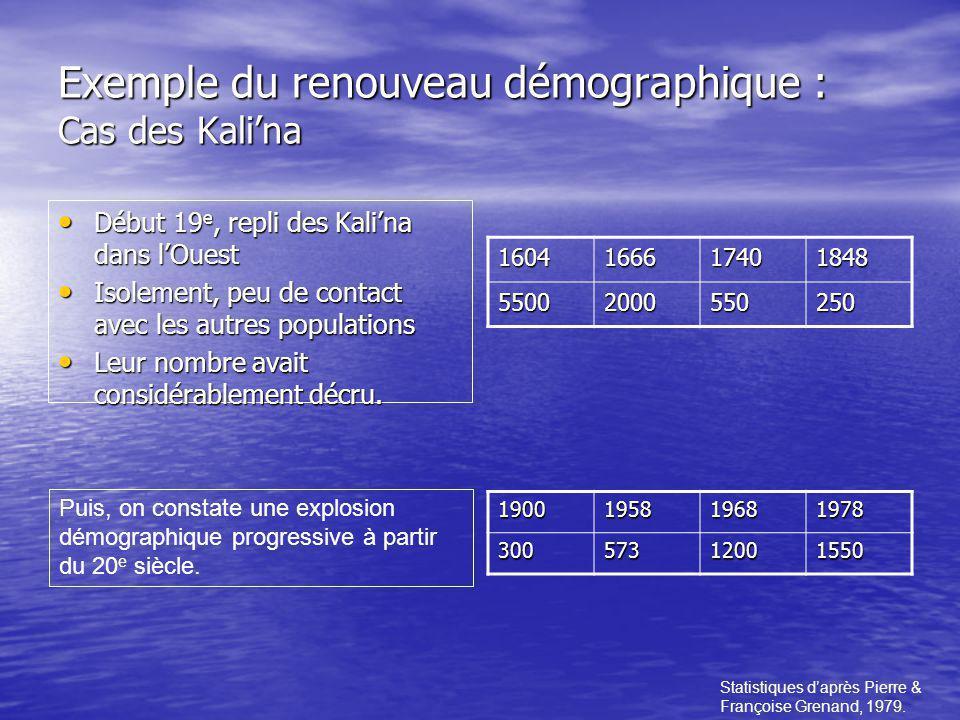 Exemple du renouveau démographique : Cas des Kali'na