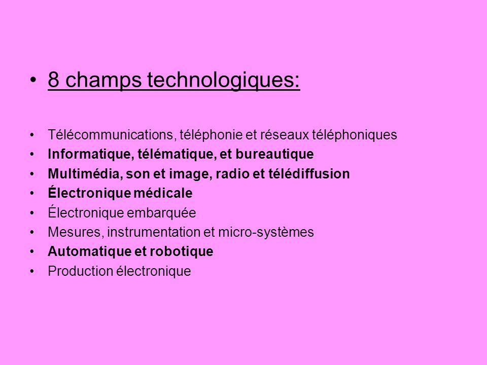 8 champs technologiques: