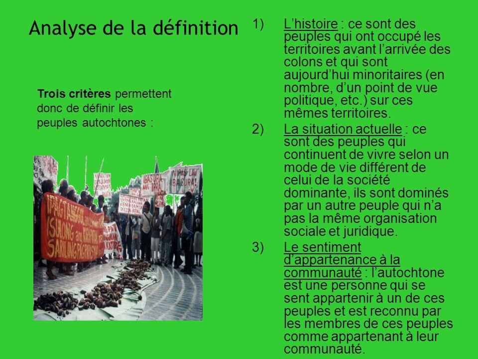 Analyse de la définition