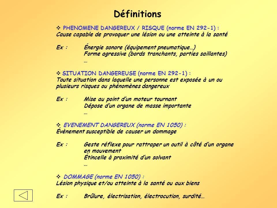 Définitions PHENOMENE DANGEREUX / RISQUE (norme EN 292-1) :