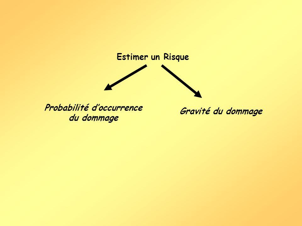 Probabilité d'occurrence du dommage