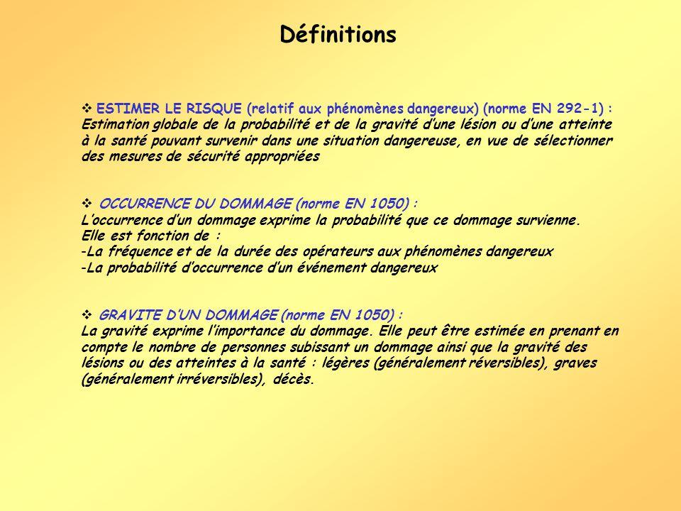 Définitions ESTIMER LE RISQUE (relatif aux phénomènes dangereux) (norme EN 292-1) :