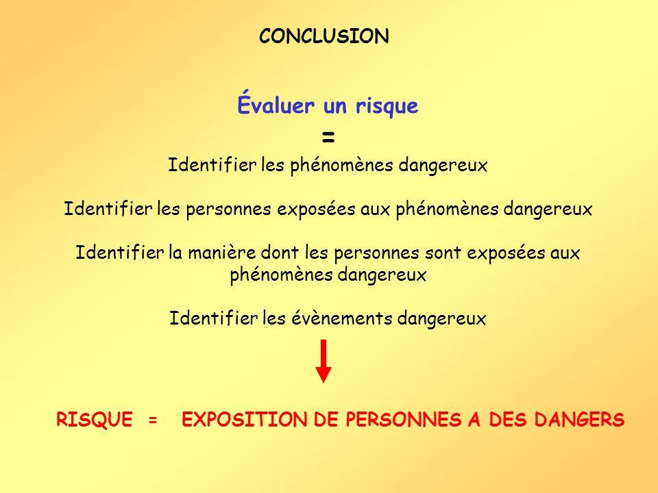 = Évaluer un risque CONCLUSION Identifier les phénomènes dangereux
