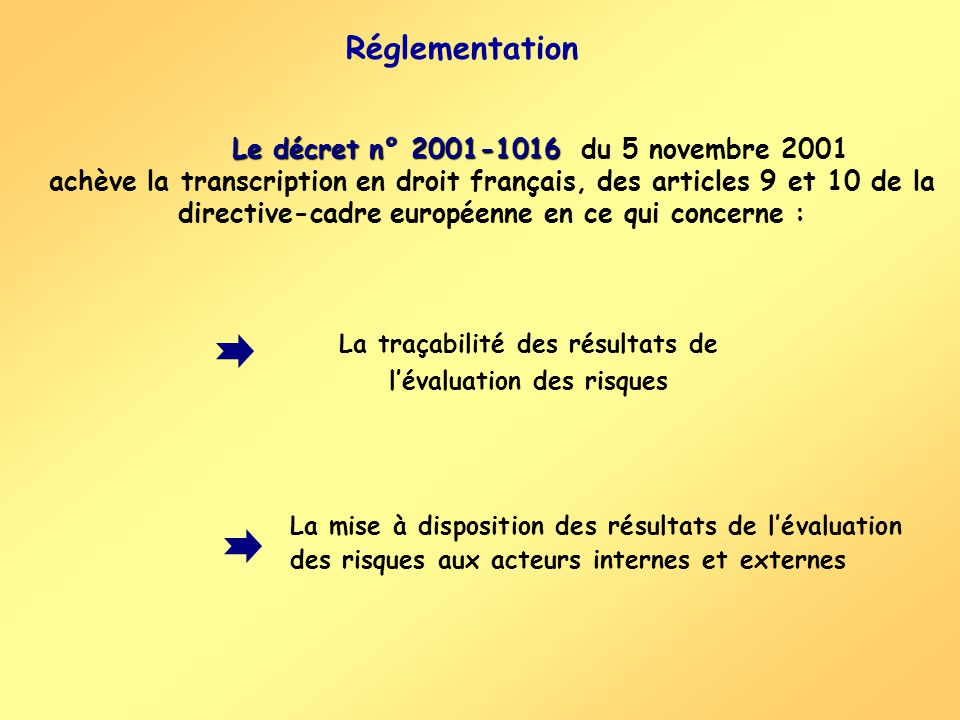 Réglementation Le décret n° 2001-1016 du 5 novembre 2001