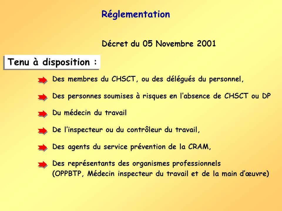 Réglementation Tenu à disposition : Décret du 05 Novembre 2001