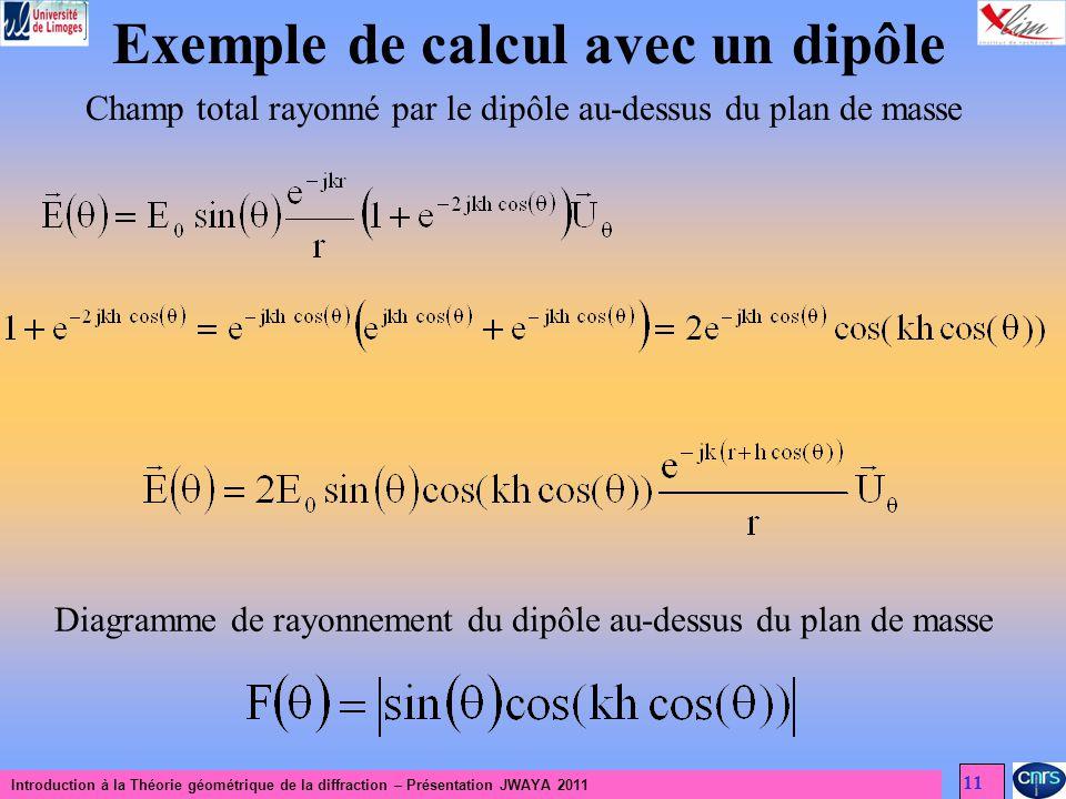 Exemple de calcul avec un dipôle