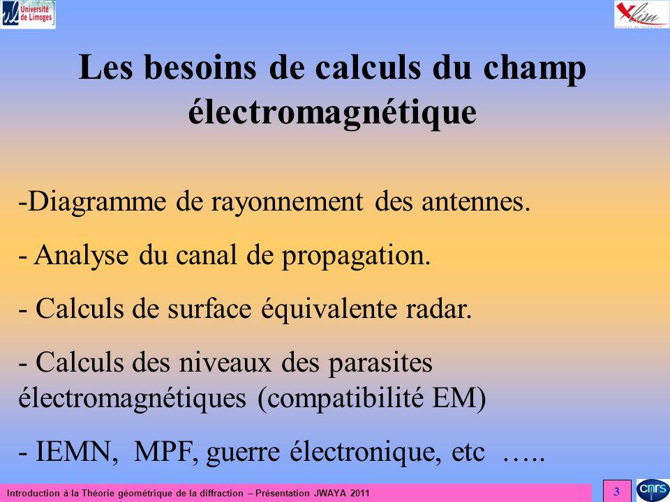 Les besoins de calculs du champ électromagnétique