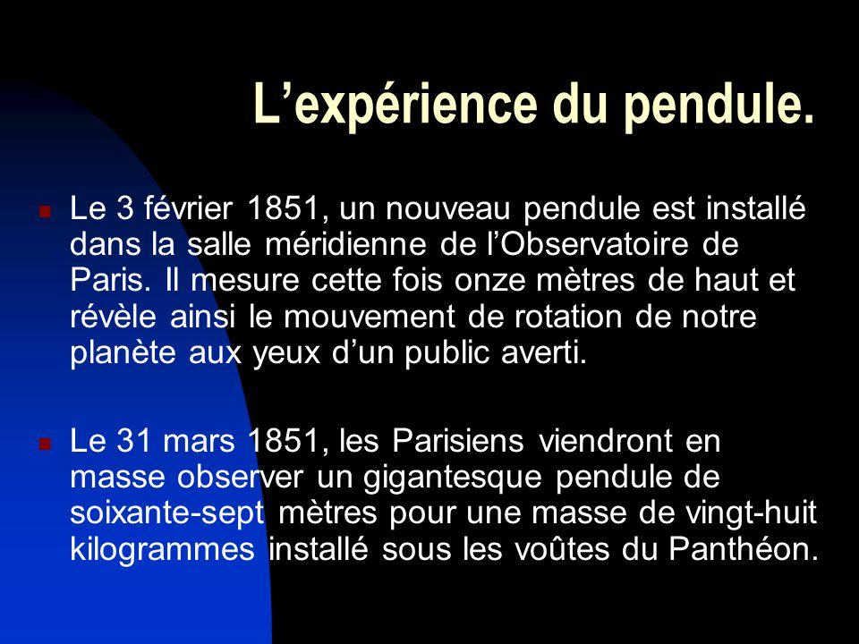 L'expérience du pendule.