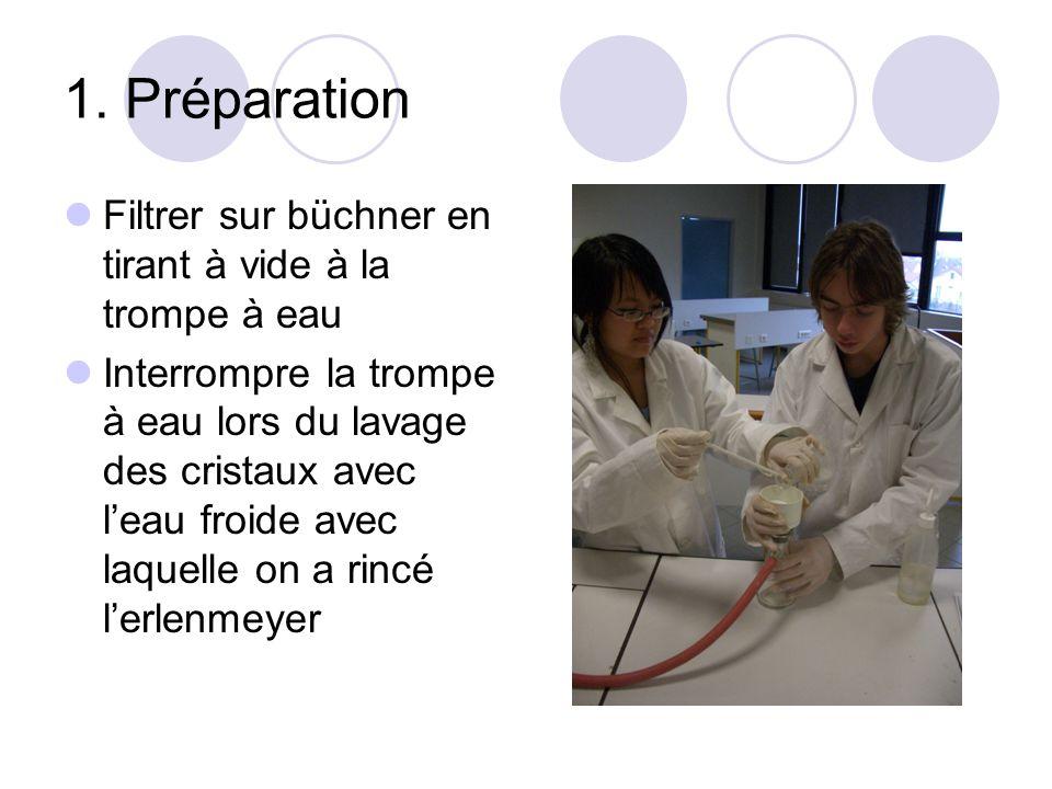 1. Préparation Filtrer sur büchner en tirant à vide à la trompe à eau