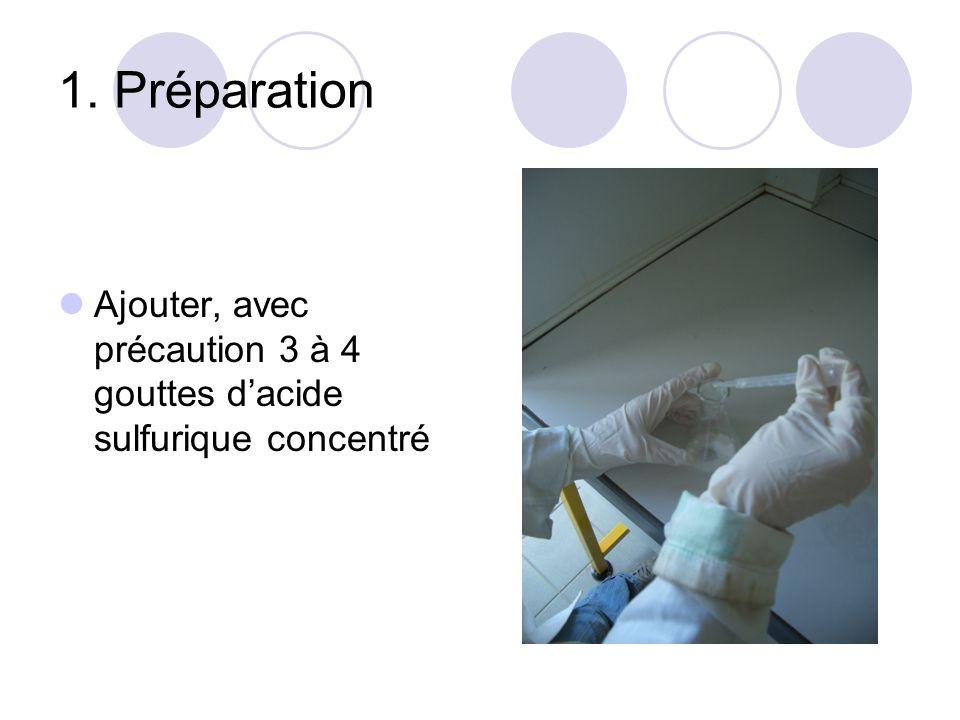 1. Préparation Ajouter, avec précaution 3 à 4 gouttes d'acide sulfurique concentré