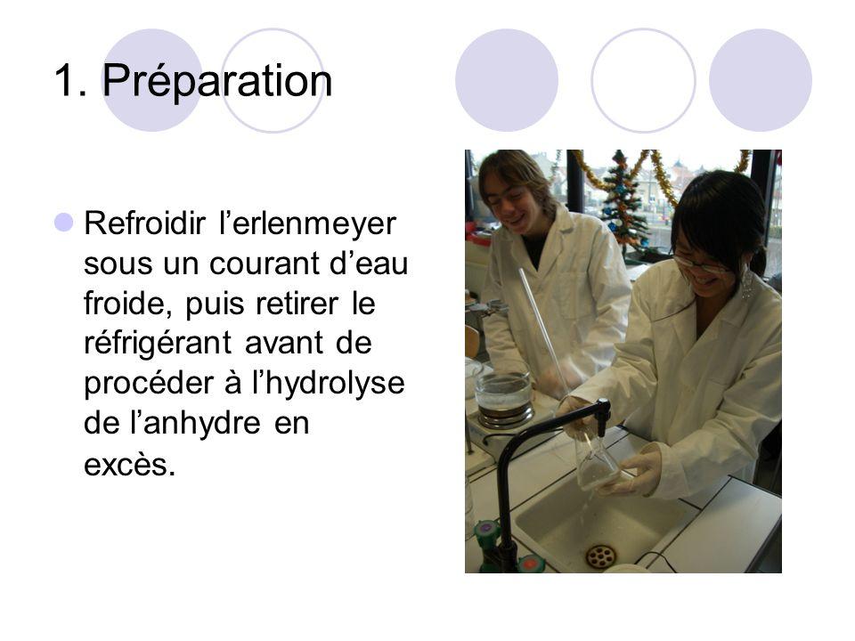 1. Préparation