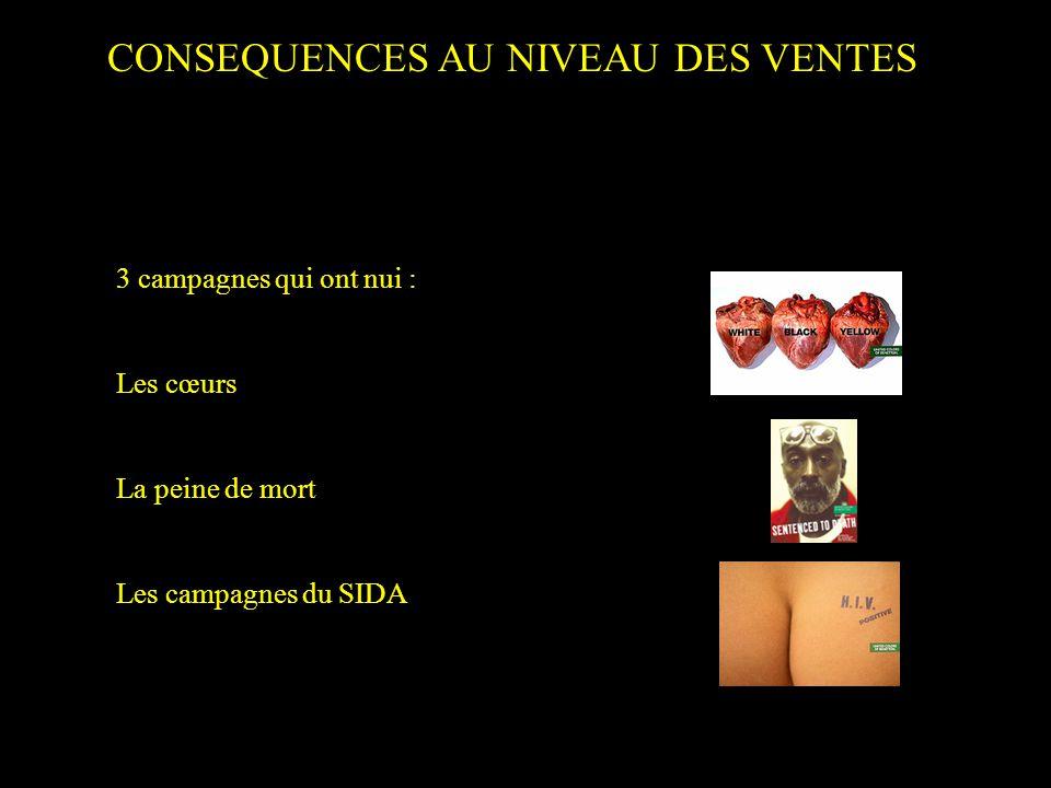 CONSEQUENCES AU NIVEAU DES VENTES