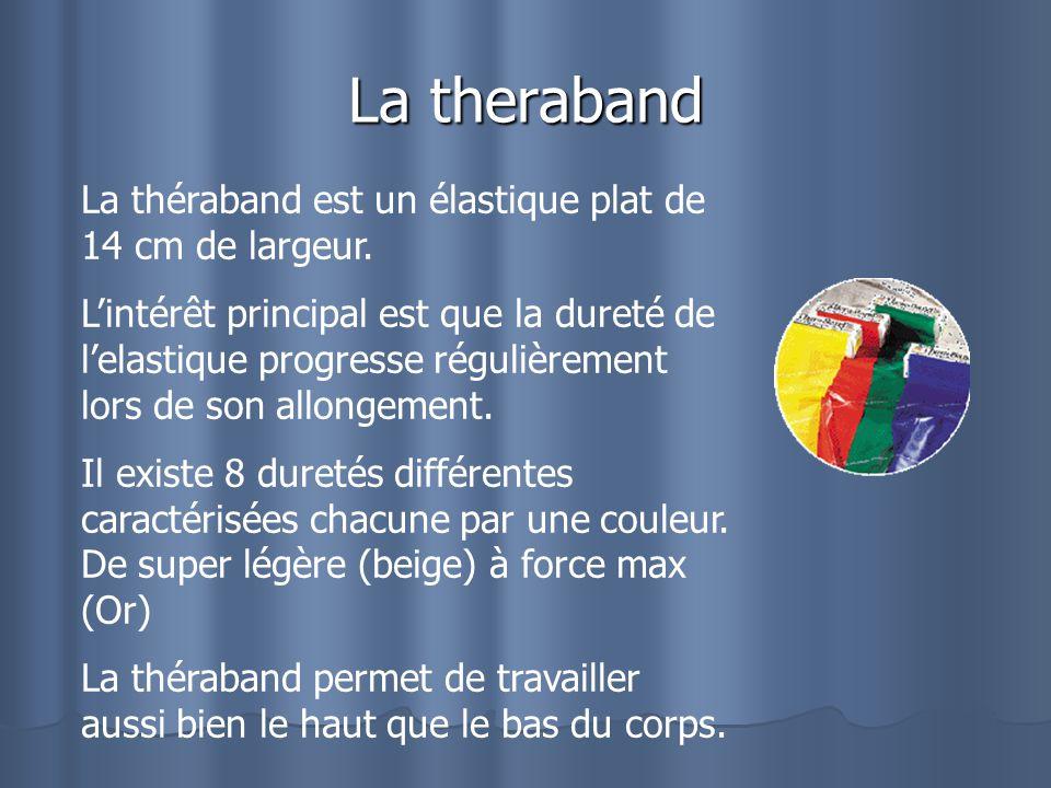 La theraband La théraband est un élastique plat de 14 cm de largeur.