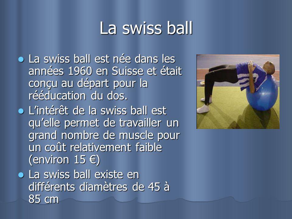 La swiss ball La swiss ball est née dans les années 1960 en Suisse et était conçu au départ pour la rééducation du dos.