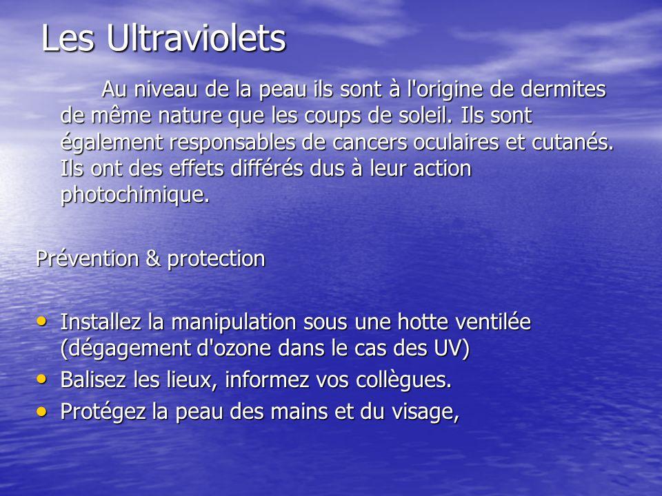 Les Ultraviolets