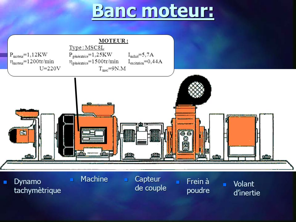 Banc moteur: Machine Capteur de couple Dynamo tachymètrique