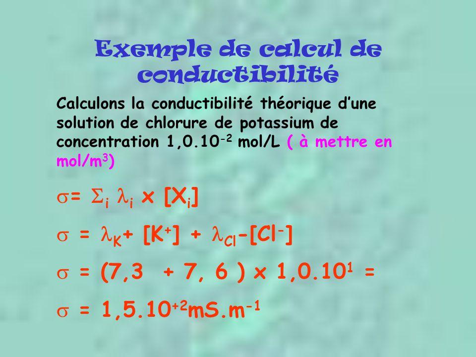 Exemple de calcul de conductibilité