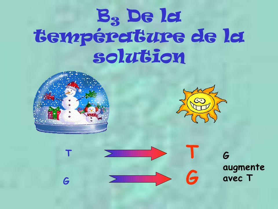 B3 De la température de la solution
