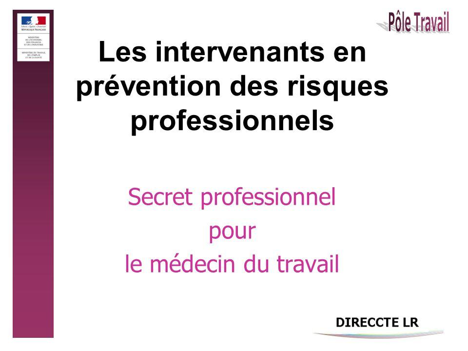 Les intervenants en prévention des risques professionnels