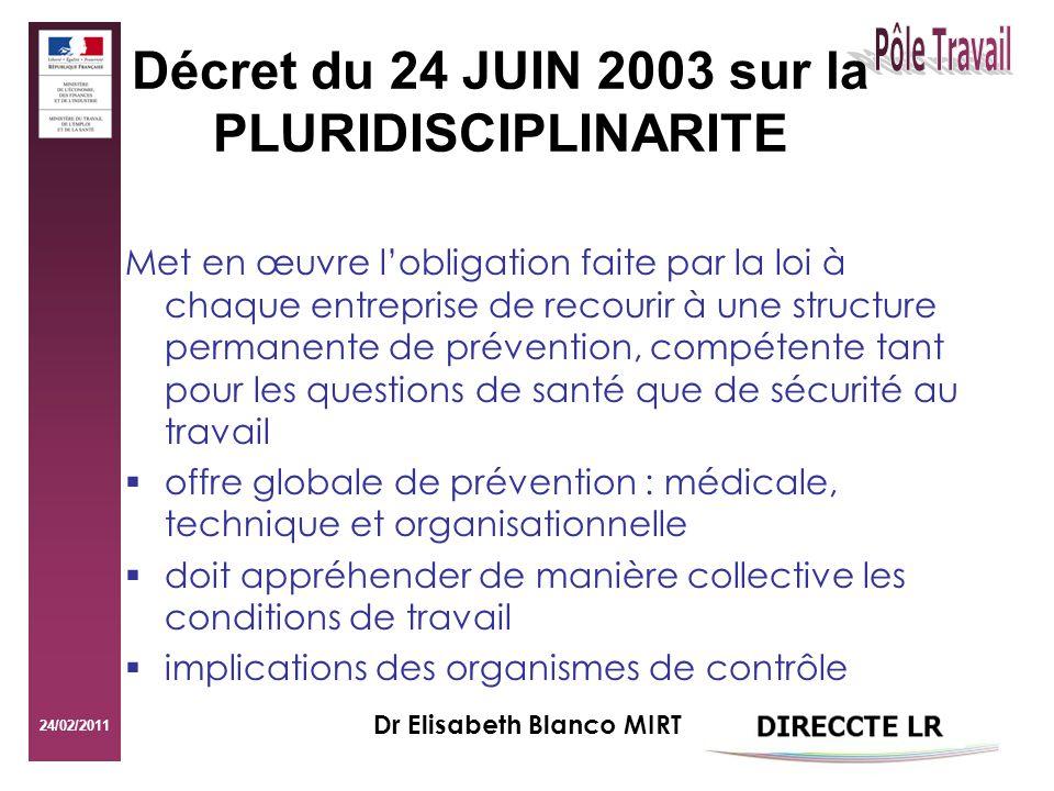 Décret du 24 JUIN 2003 sur la PLURIDISCIPLINARITE