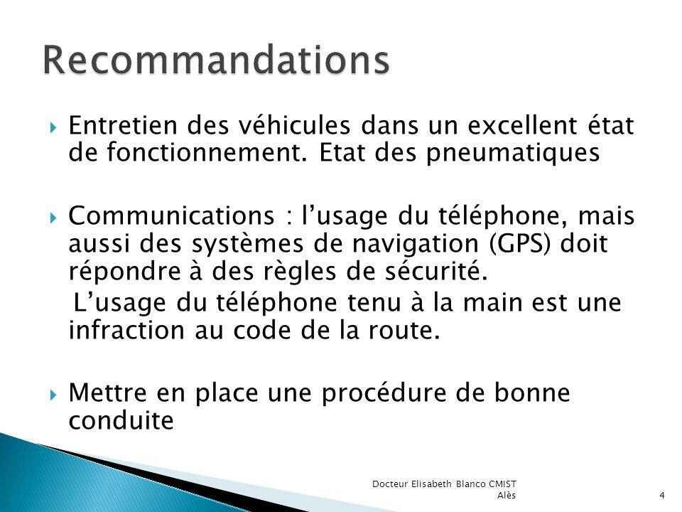 Recommandations Entretien des véhicules dans un excellent état de fonctionnement. Etat des pneumatiques.