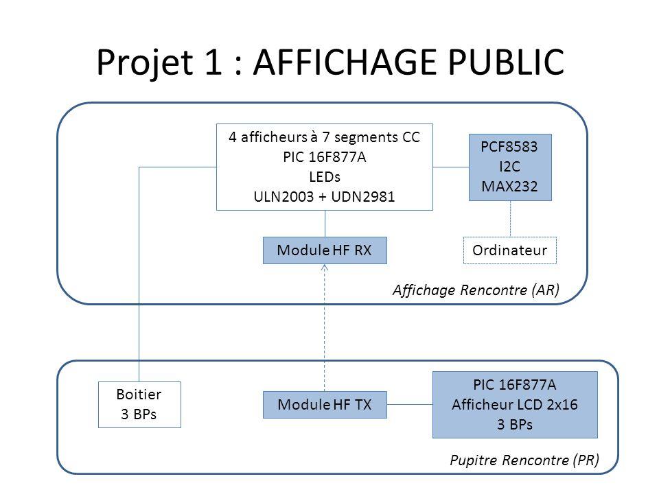 Projet 1 : AFFICHAGE PUBLIC