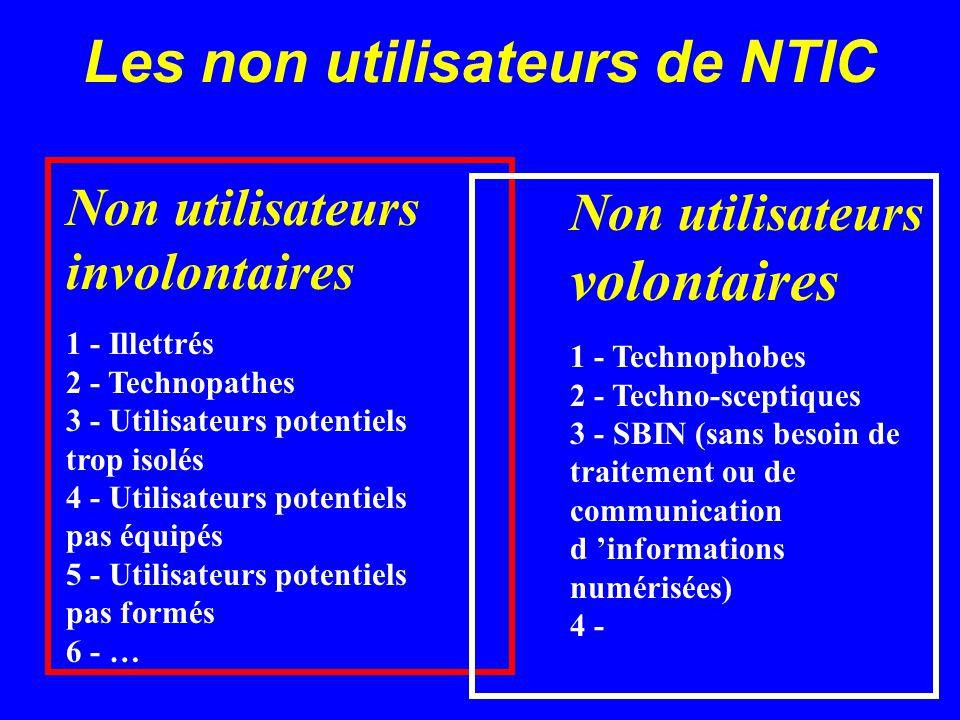 Les non utilisateurs de NTIC