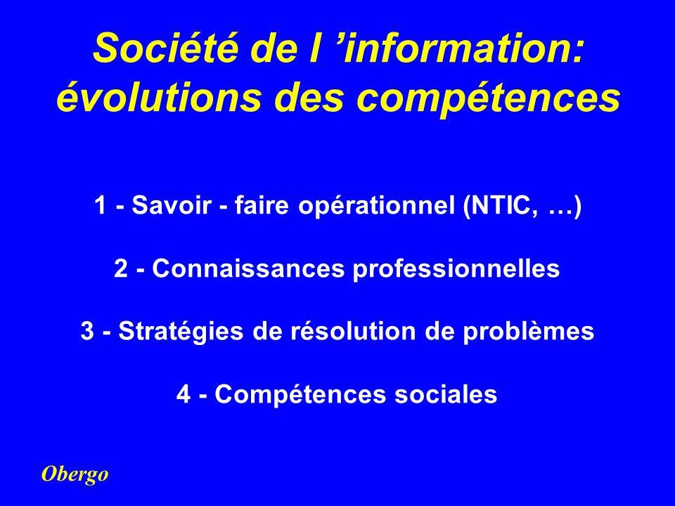 Société de l 'information: évolutions des compétences 1 - Savoir - faire opérationnel (NTIC, …) 2 - Connaissances professionnelles 3 - Stratégies de résolution de problèmes 4 - Compétences sociales
