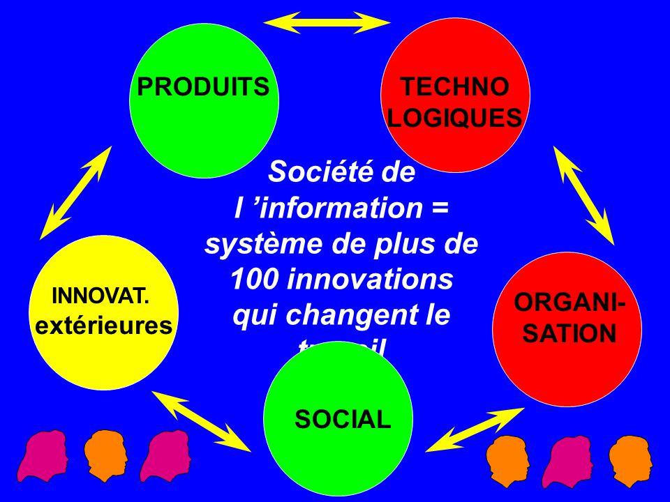 PRODUITS TECHNO LOGIQUES. Société de l 'information = système de plus de 100 innovations qui changent le travail.