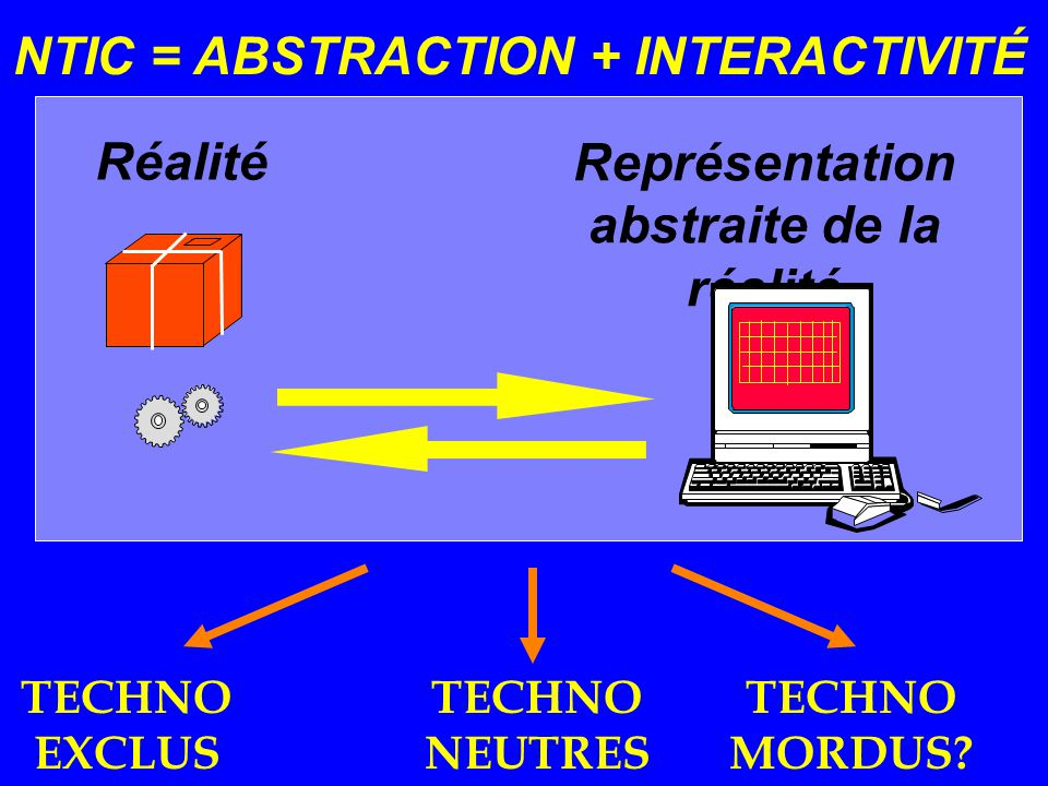NTIC = ABSTRACTION + INTERACTIVITÉ