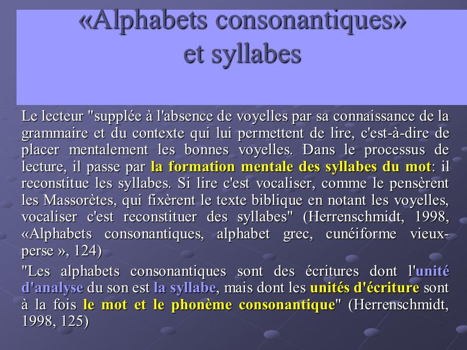 «Alphabets consonantiques» et syllabes
