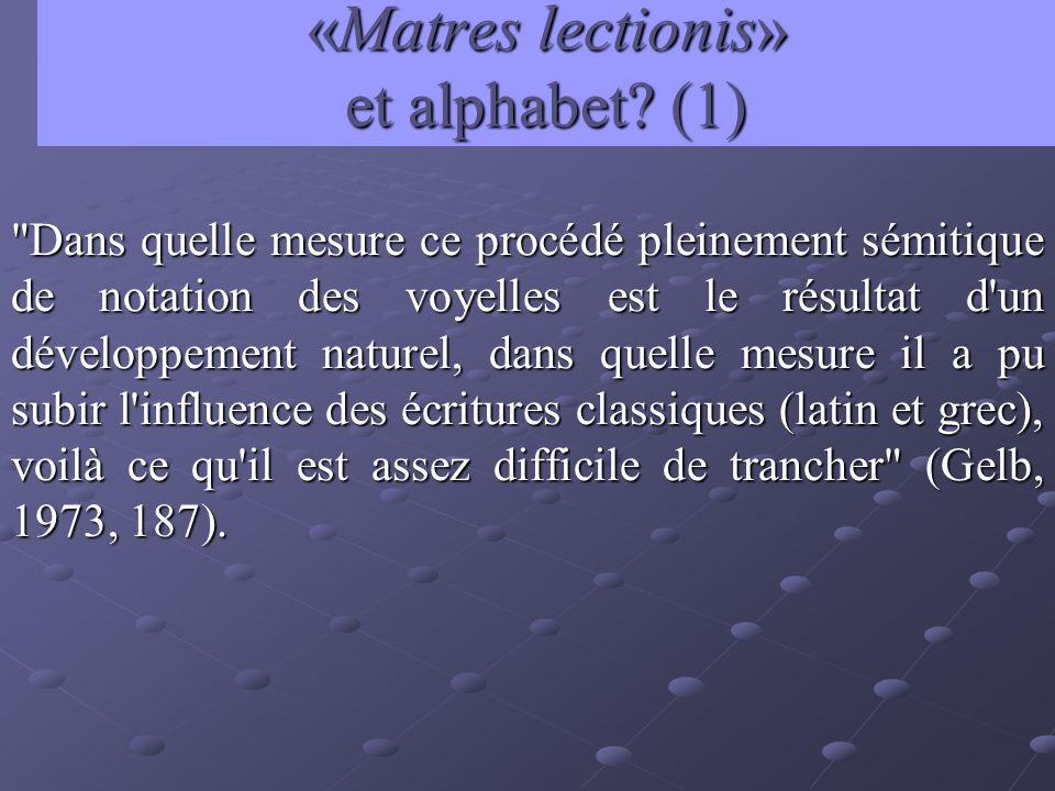 «Matres lectionis» et alphabet (1)