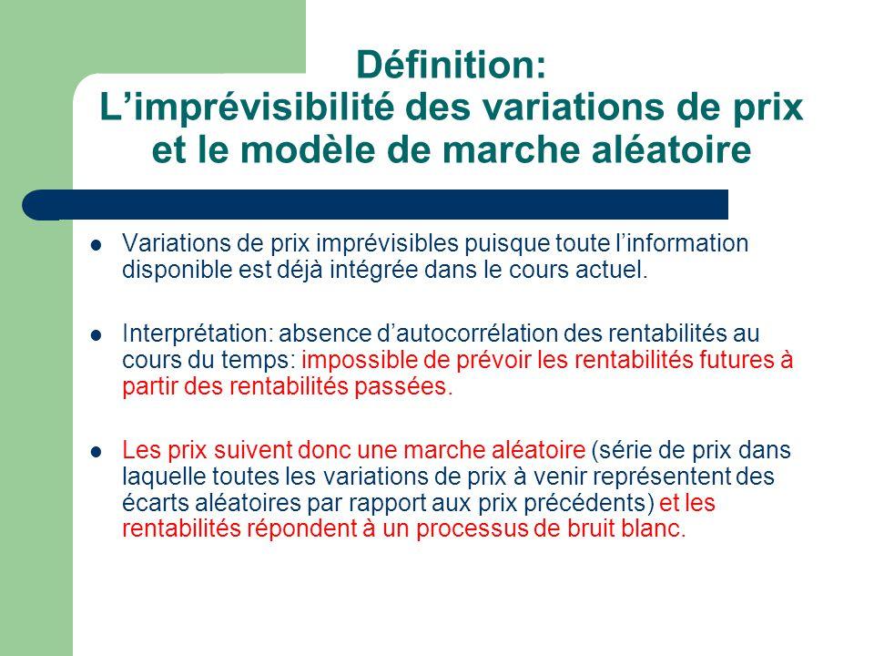 Définition: L'imprévisibilité des variations de prix et le modèle de marche aléatoire