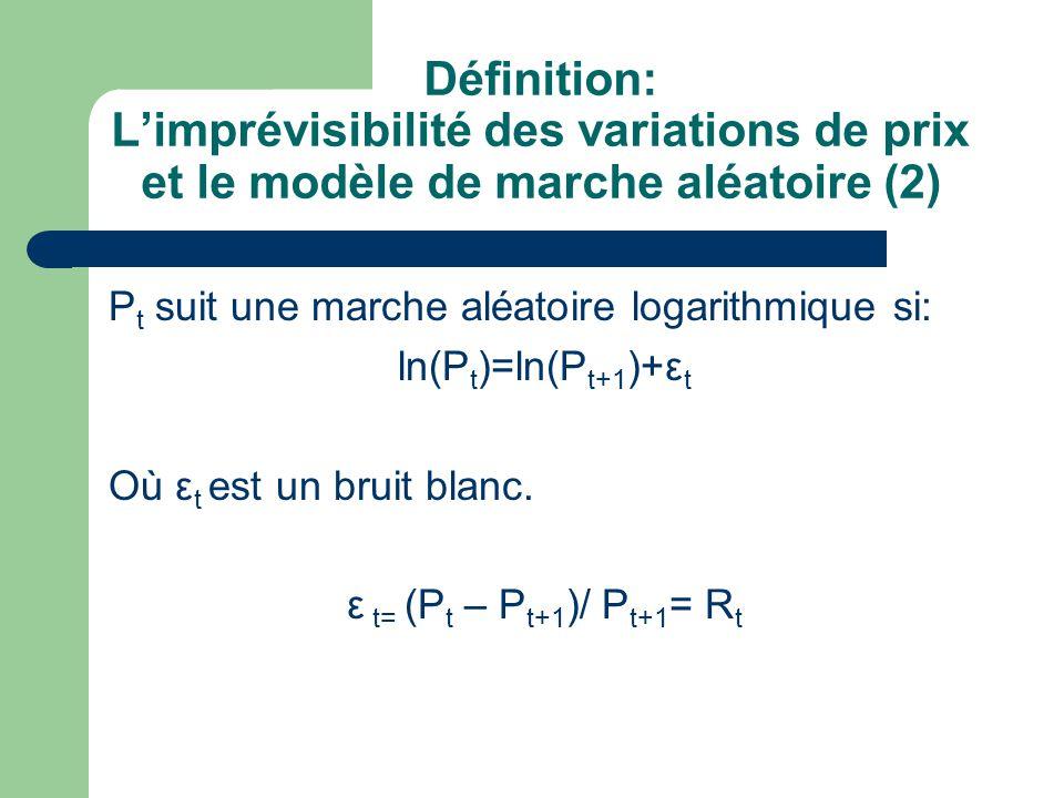 Définition: L'imprévisibilité des variations de prix et le modèle de marche aléatoire (2)