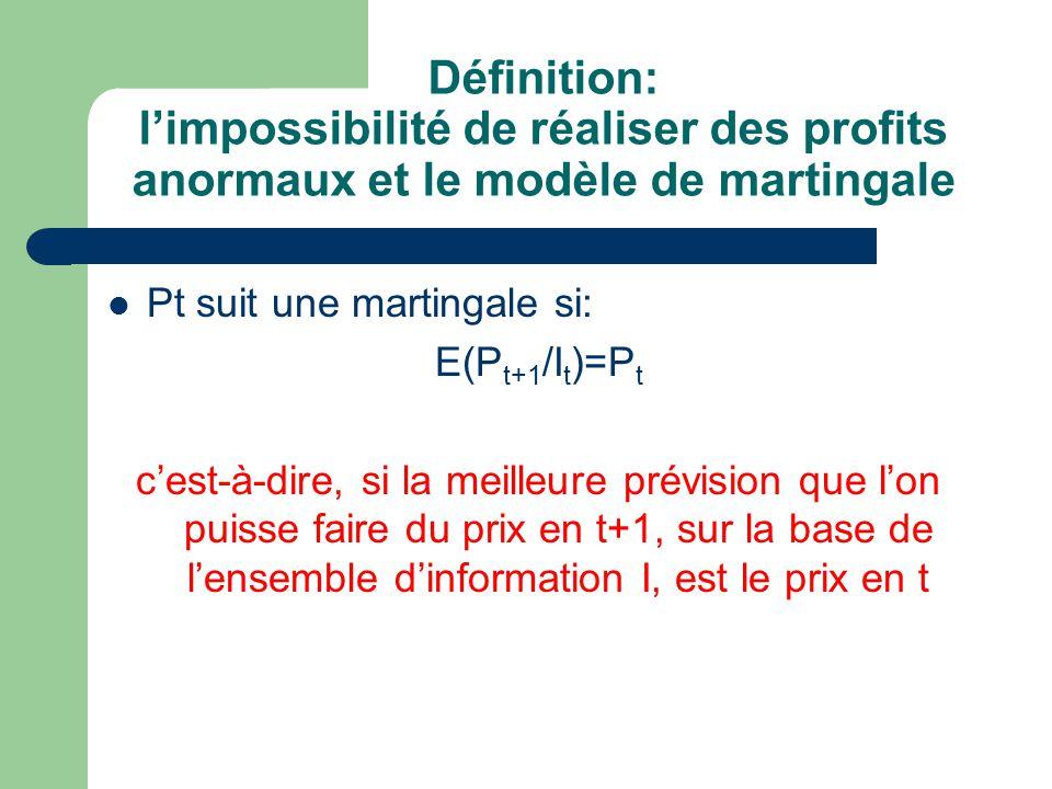 Définition: l'impossibilité de réaliser des profits anormaux et le modèle de martingale