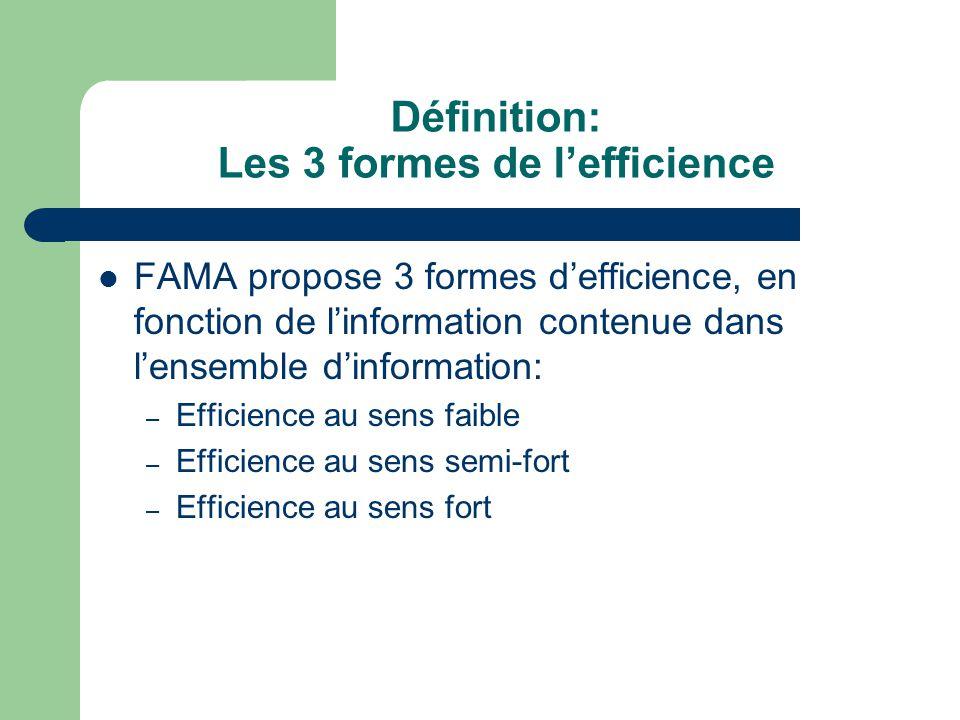 Définition: Les 3 formes de l'efficience
