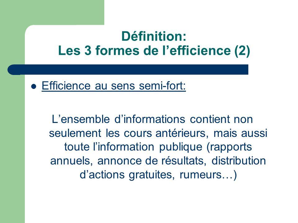 Définition: Les 3 formes de l'efficience (2)