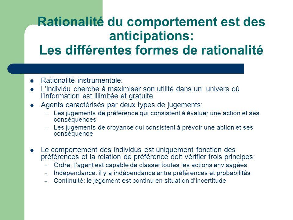 Rationalité du comportement est des anticipations: Les différentes formes de rationalité