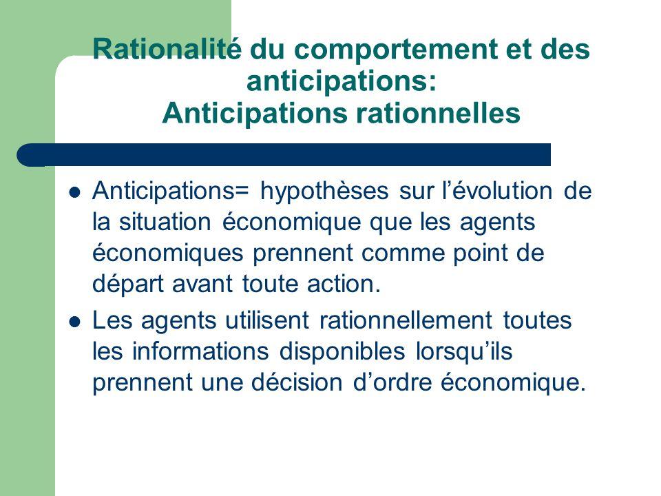 Rationalité du comportement et des anticipations: Anticipations rationnelles