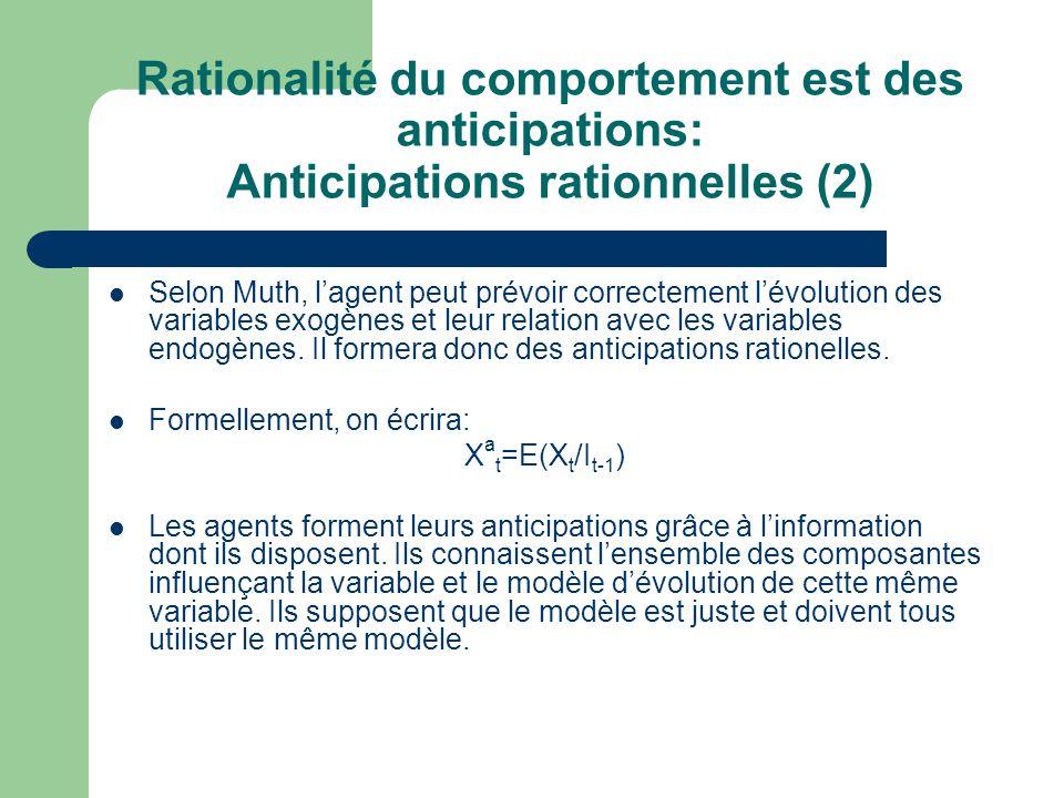 Rationalité du comportement est des anticipations: Anticipations rationnelles (2)
