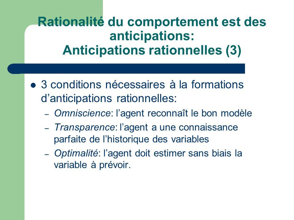 Rationalité du comportement est des anticipations: Anticipations rationnelles (3)